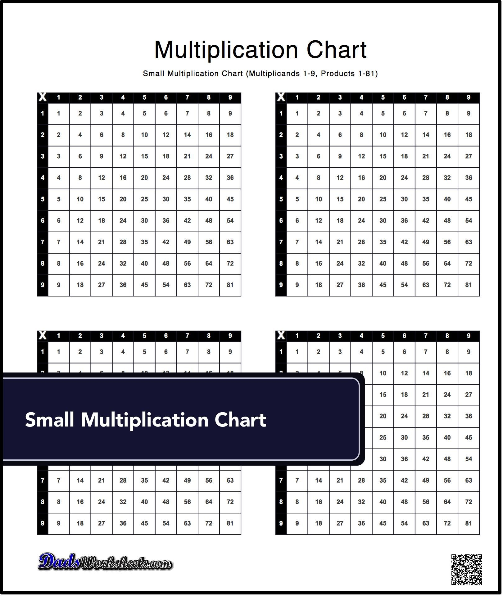 Do you need a small printable multiplication table you can put in do you need a small printable multiplication table you can put in your pocket tape gamestrikefo Gallery