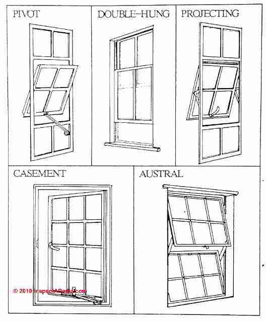 Image Result For Victorian Windows Sc 1 St Pinterest Number 29 Of Window Types Residential