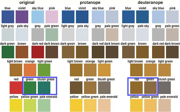 Color Universal Design Cud  Colorblind Barrier Free  Color