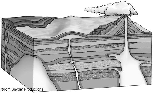 Igneous Rock Formation Diagram