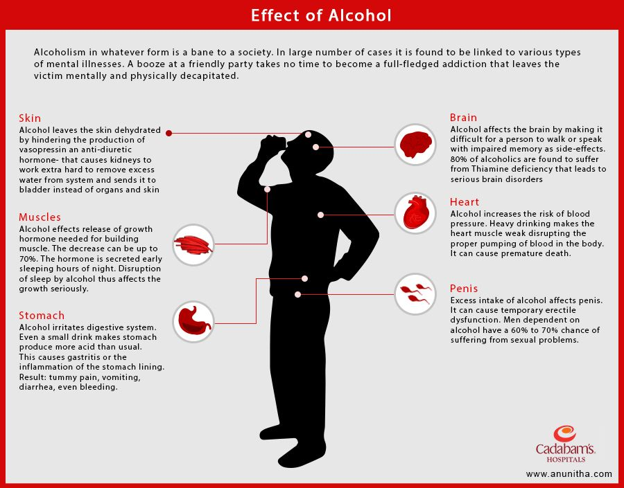 Effects of alcohol on sex