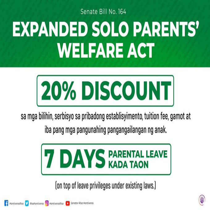 Expanded Solo Parents Welfare Act Seeks To Give 20 Discount In Goods Services In Private Establishments Tuition Fees Medicin Welfare School Related Acting