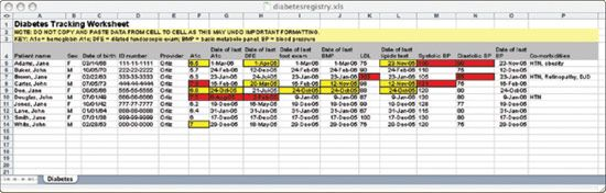 diabetes tracker spreadsheet check more at https onlyagame info