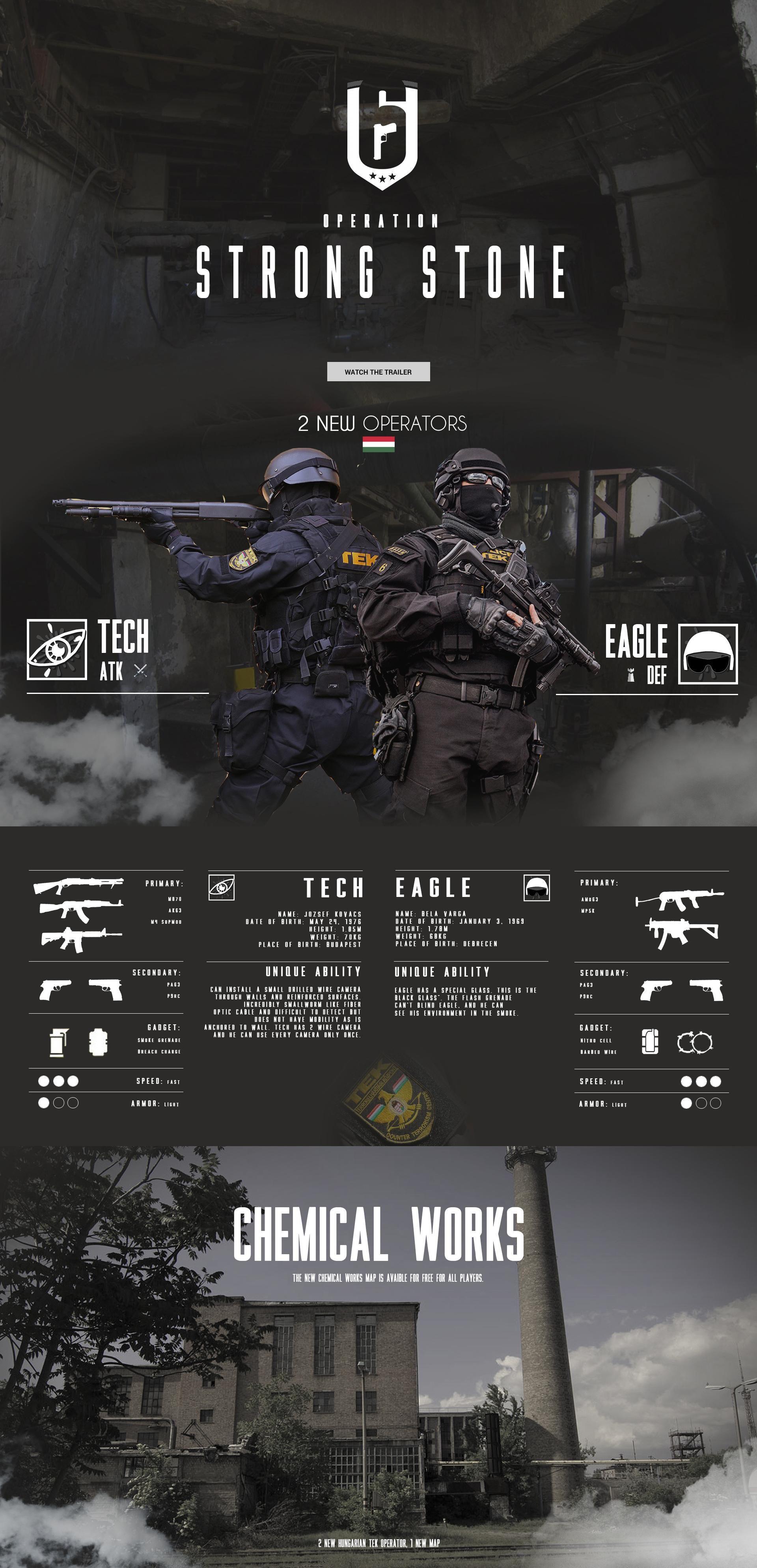 Hungarian Tek Operators In Rainbow Six Siege Fanmade Art By