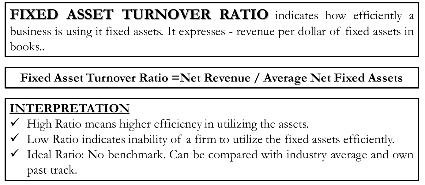 Fixed Asset Turnover Fixed asset, Financial analysis