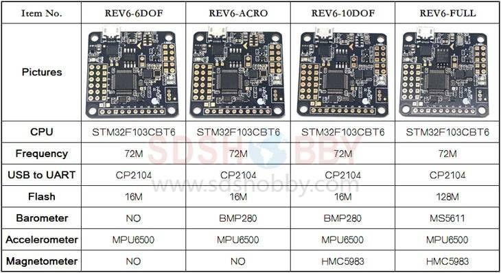 NAZE32 REV6a MPU6500 32-bit 6 DOF/10 DOF Flight Controller for ... on