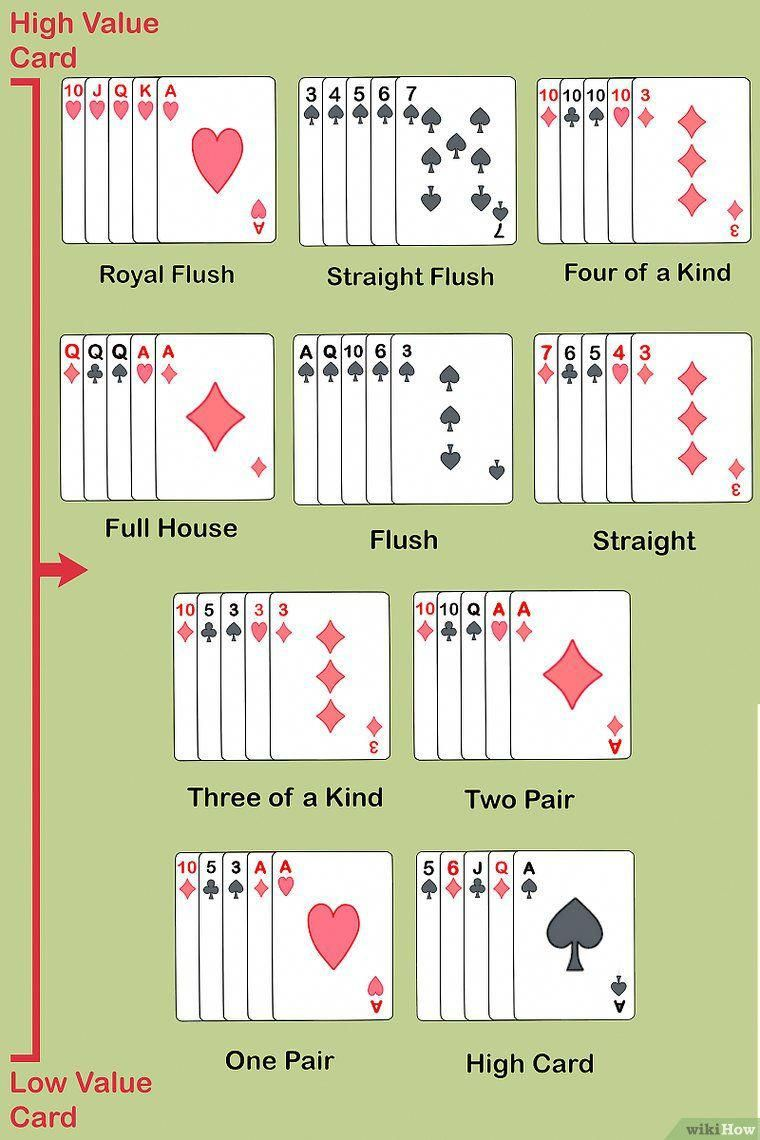How to play poker with example hands wikihow