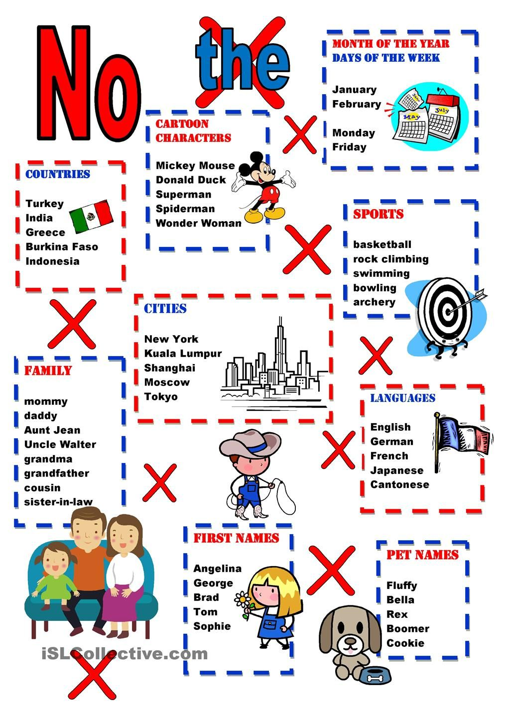 Nouns Without the Definite Article Chart | education ...