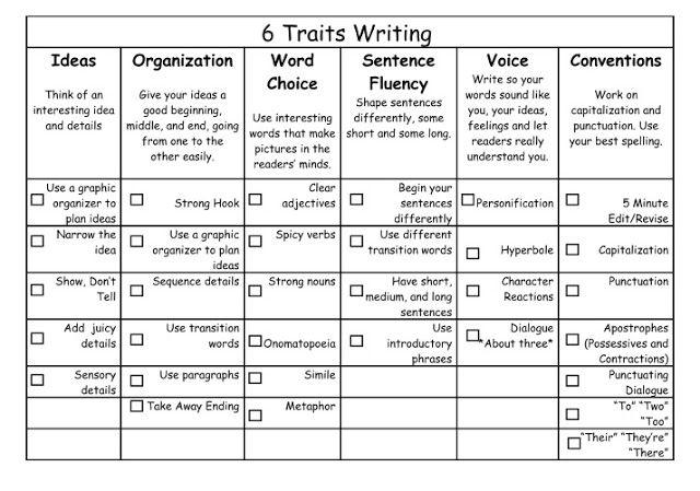 6 Traits Writing Board And Writing Mini Lesson Checklist