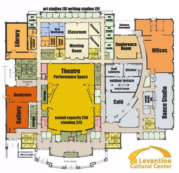 Shopping Center Design Plans | Proposed floor plan for new Middle