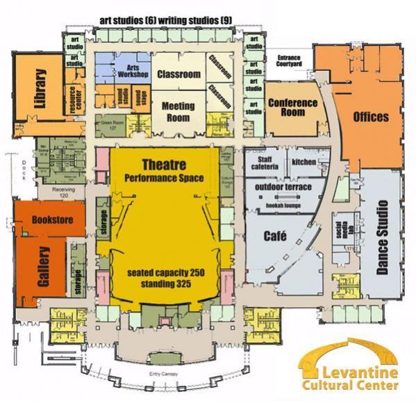 Shopping Center Design Plans