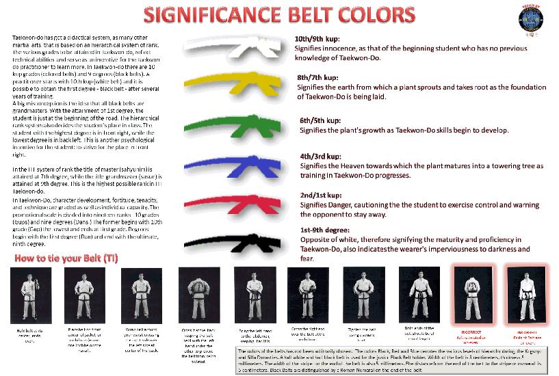 Patterns Tul Learn Krav Maga Taekwondo Forms Taekwondo