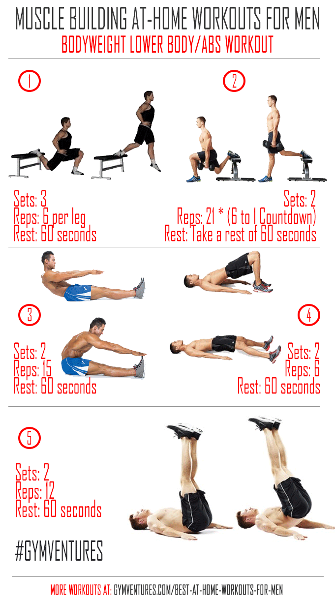 Choosing among the best at home workouts for men and incorporating a muscle building regime into