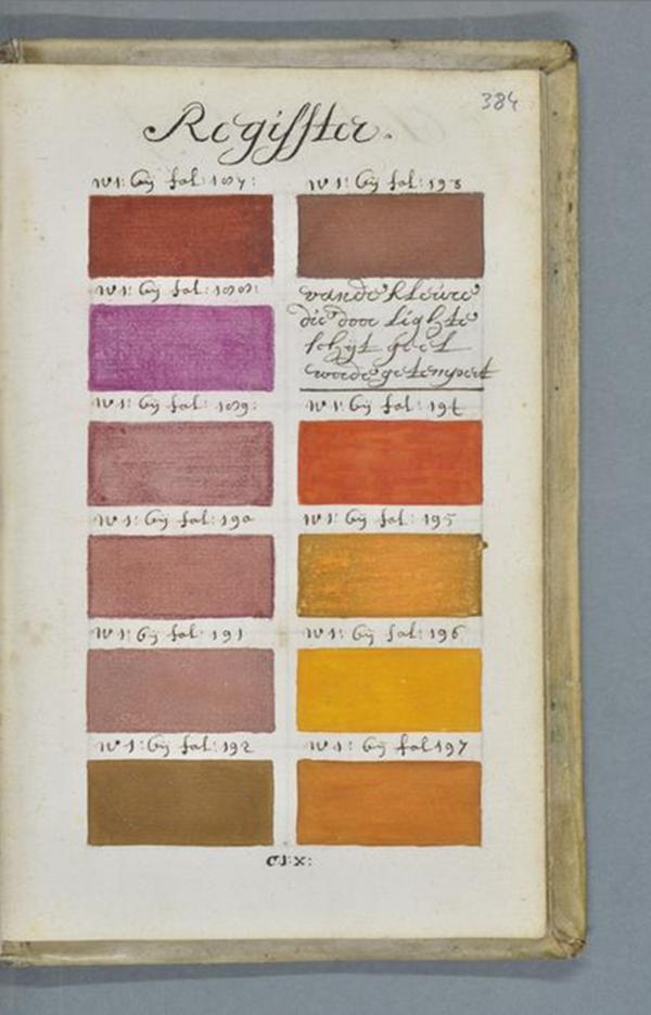 Color Me Baffled A 1692 Dutch Manual For Mixing Watercolors Color Color Me Color Chart