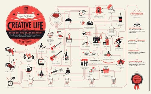 flowchart design - Google 搜尋   Infographic   Pinterest ...