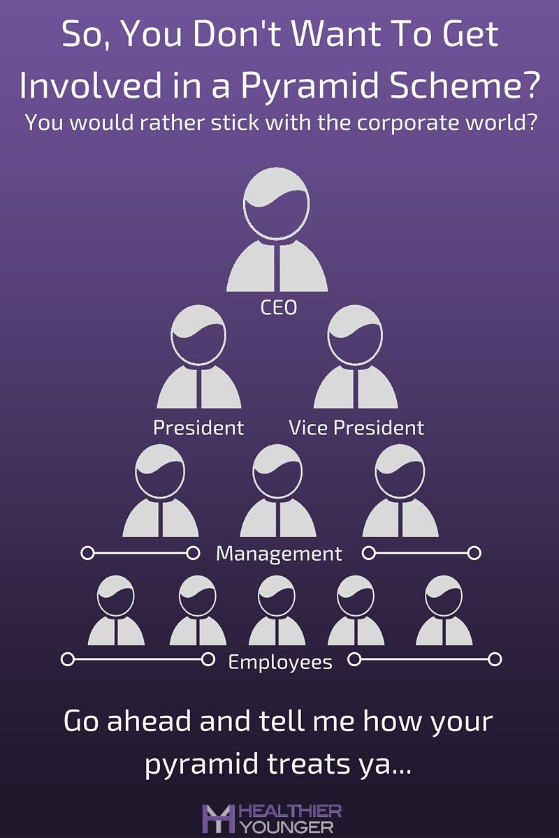 Pyramid Scheme Network Marketing Pinterest Pyramid Scheme And