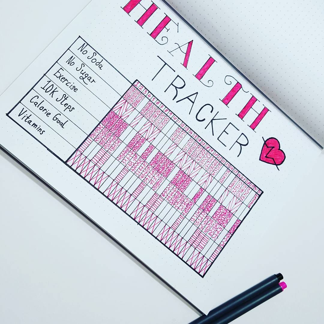 ⋆ 30+ Totally Awesome Habit Tracker Ideas in your Bullet Journal for 2020! ⋆