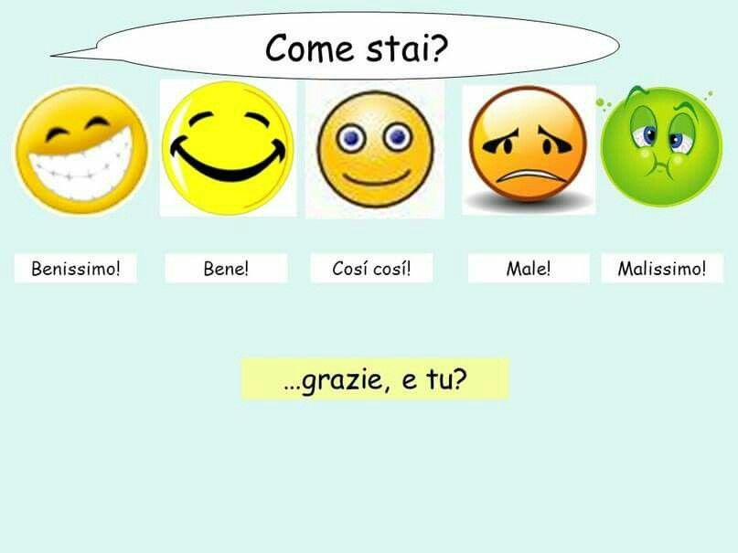 Ciao in Inglese - Come si dice Ciao in Inglese - Ciao ...
