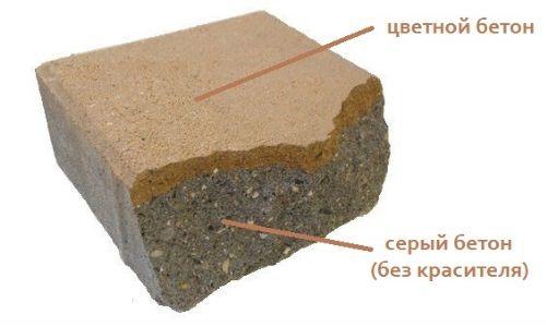 Цветного бетона кислотная краска бетон москва