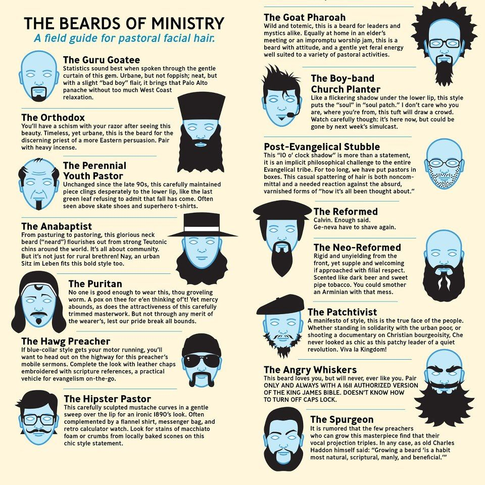The Beards of Ministry A field guide for pastoral facial hair  Paul