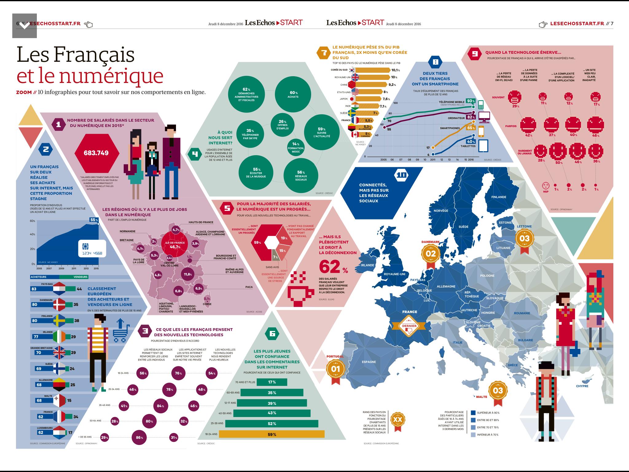Infographie Les Francais Et Le Numerique Infographic Map Map Screenshot
