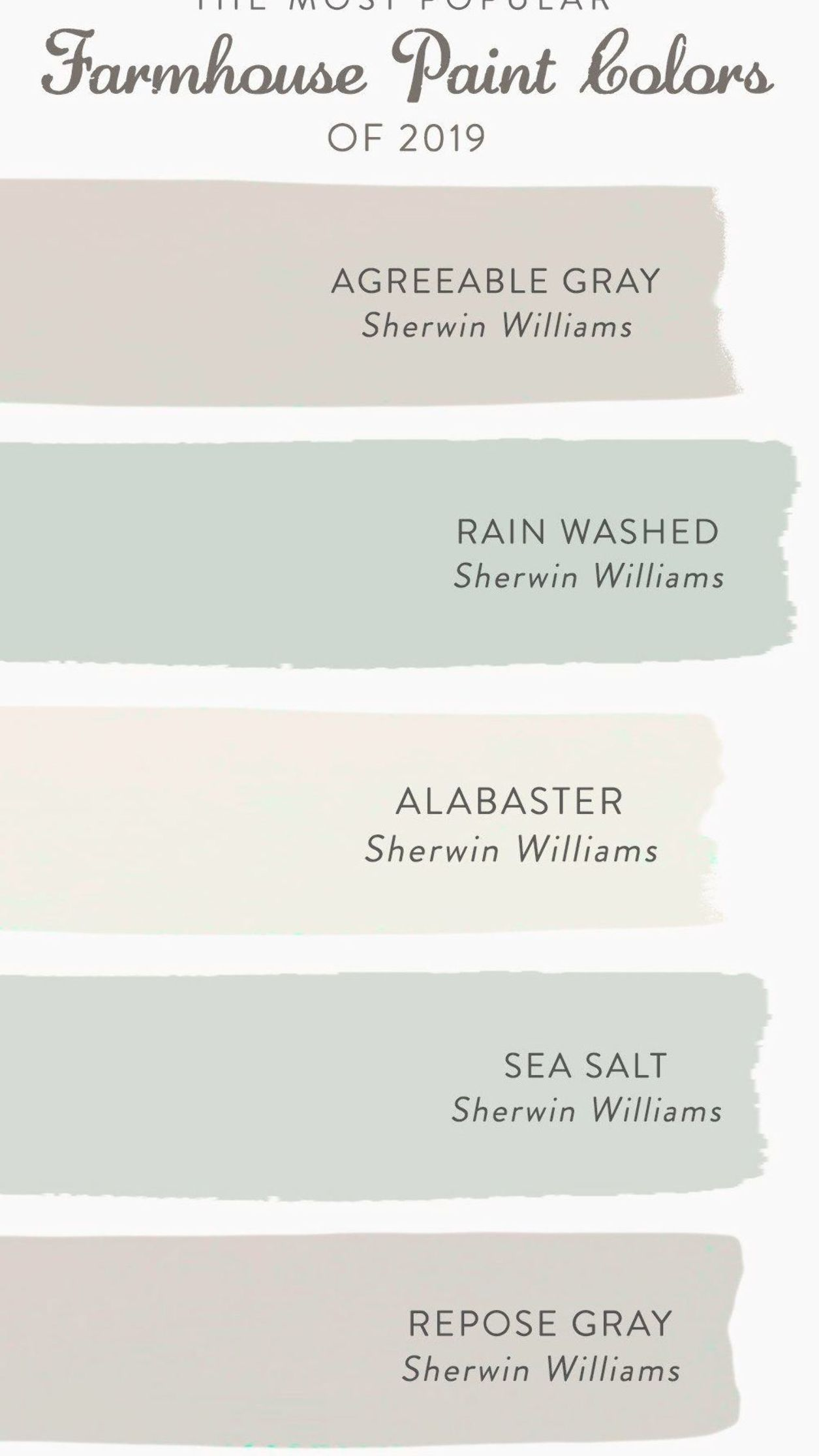 The Most Popular Farmhouse Paint Colors Of 2019 Decor Steals Blog Farmhouse Paint Farmhouse Paint Colors Farm House Colors