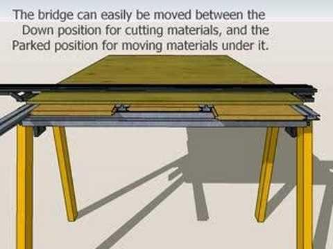 ez-bridge