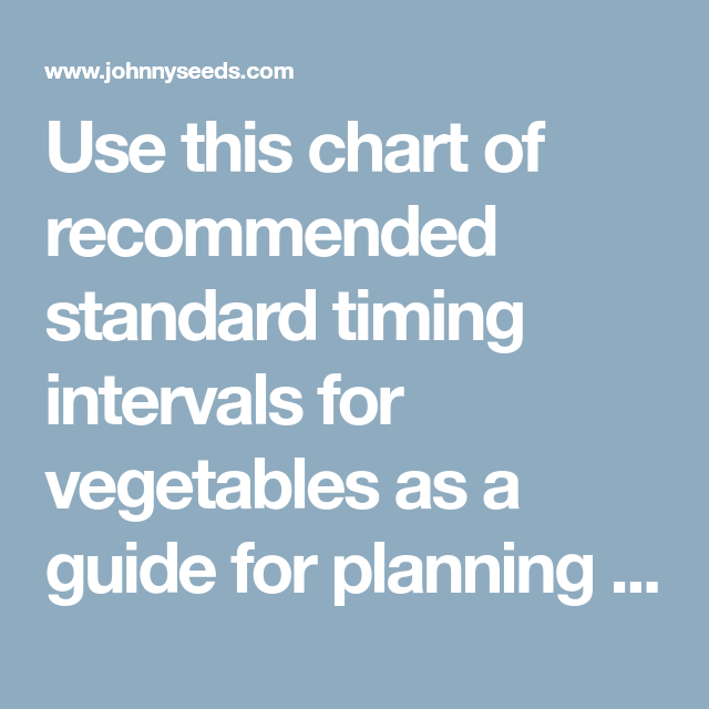 Use This Chart Of Recommended Standard Timing Intervals For