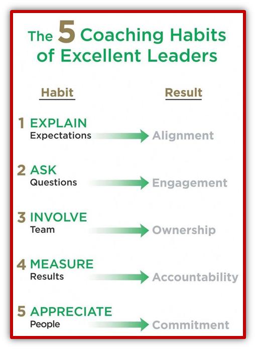 Top 10 Qualities Of Great Leaders Management Guru Leadership Coaching Leadership Writing Services