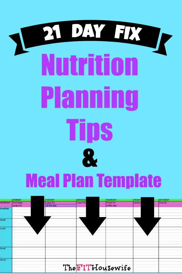 Day Fix Meal Planning Tips And A Meal Plan Template From
