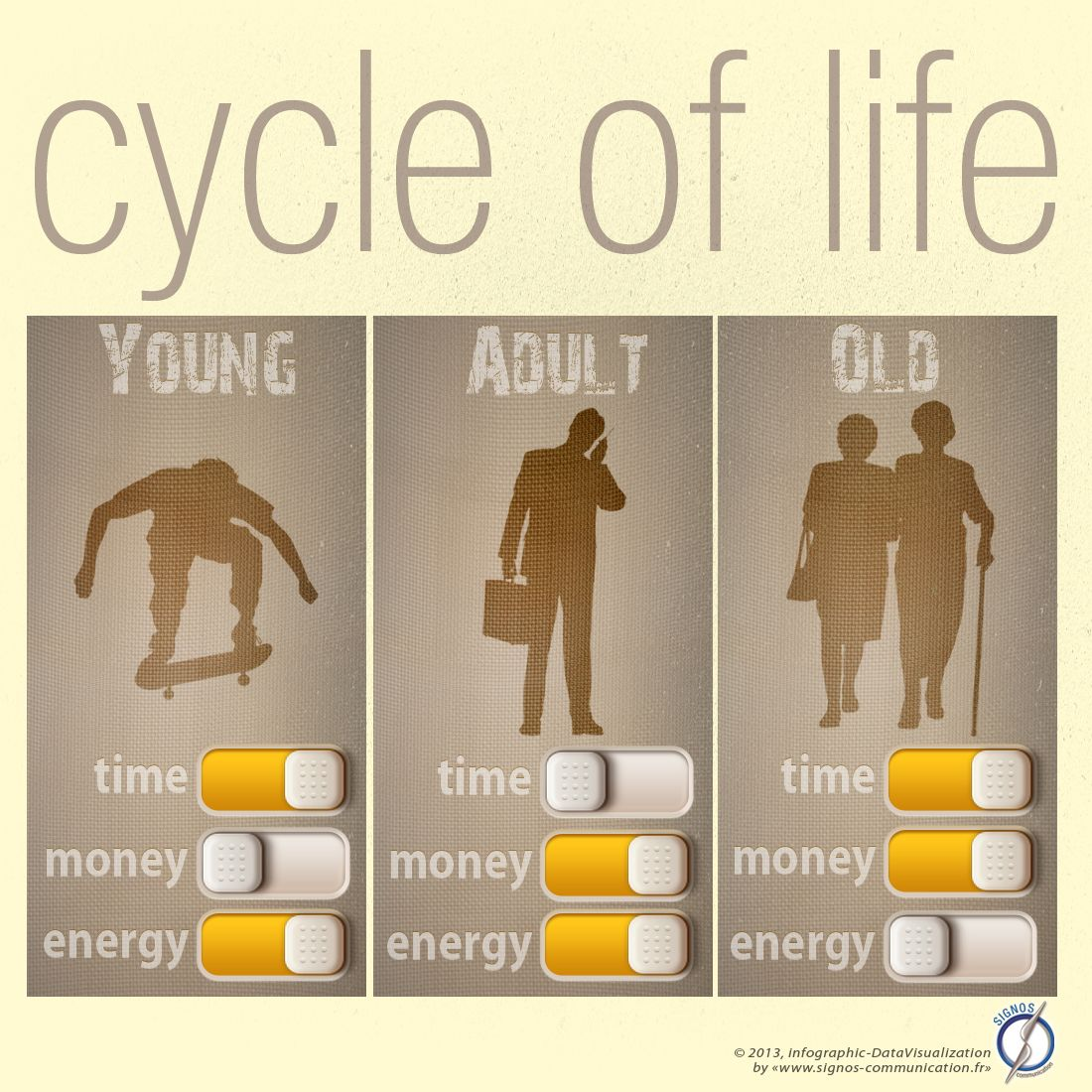 Life times adult