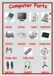 English Worksheets: Parts of the Computer (Vocabulary through ...