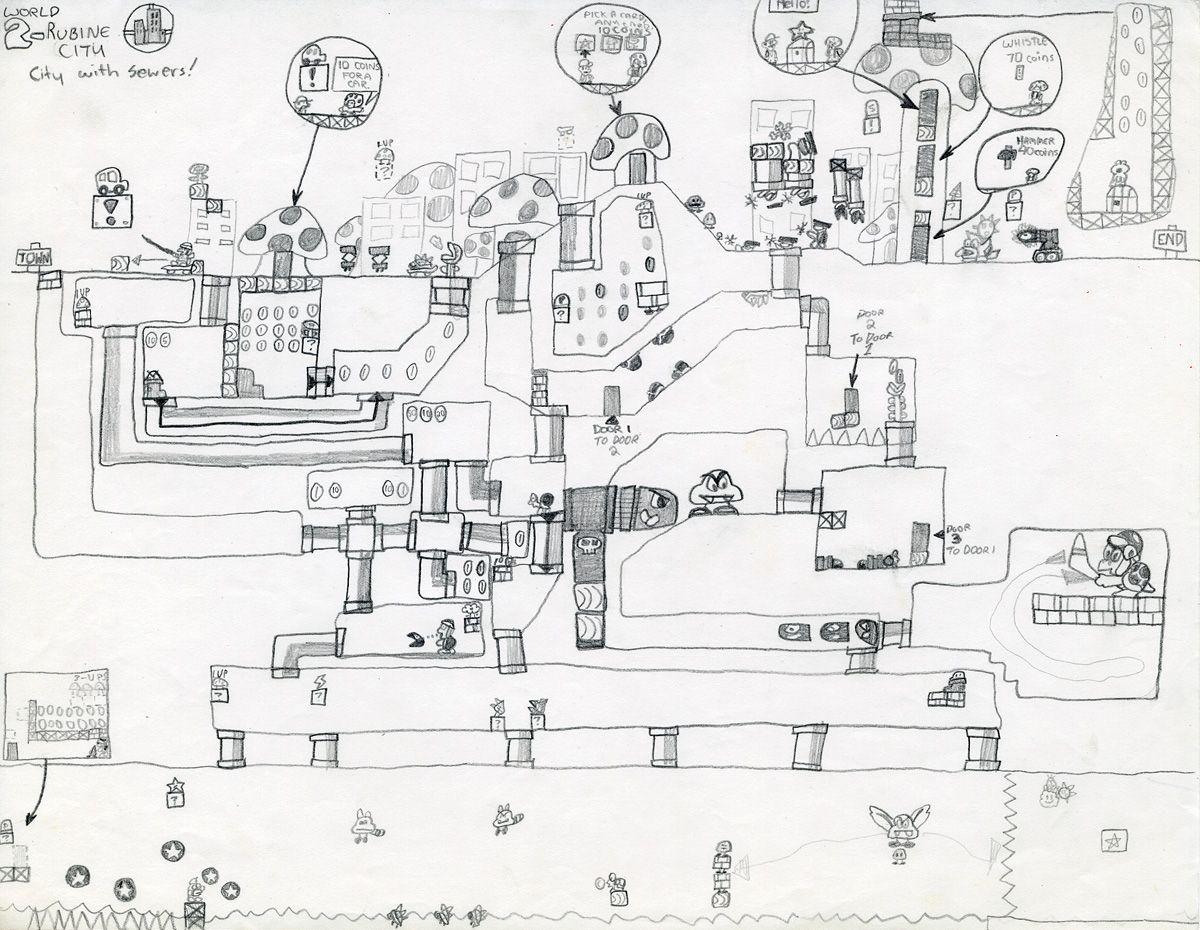Scott Pilgrim Creator Bryan OMalley Shows Off A Super Mario