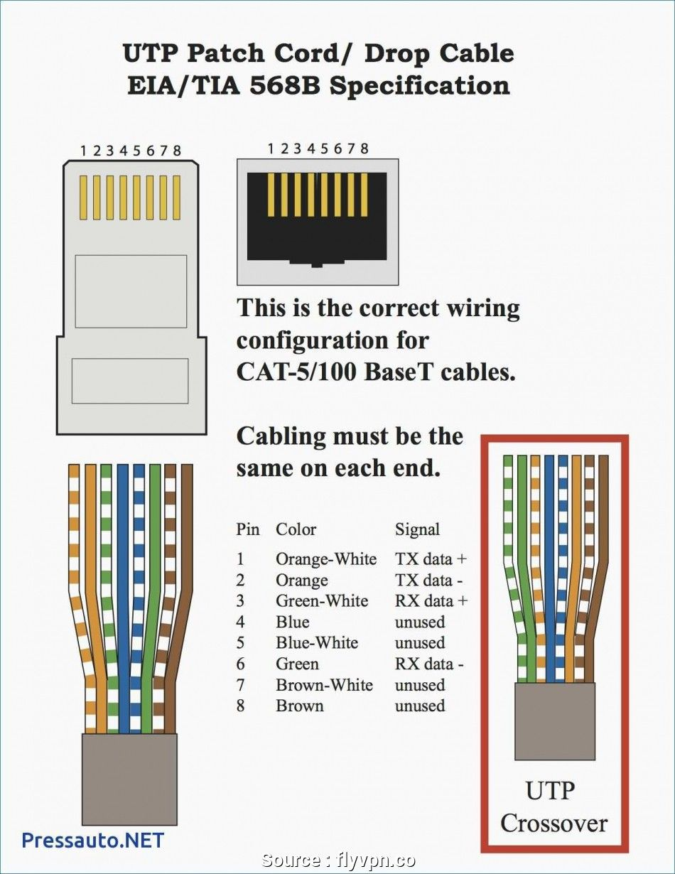 Wiring Diagram For Cat6 Cable Diagram Wire Cat6 Cable