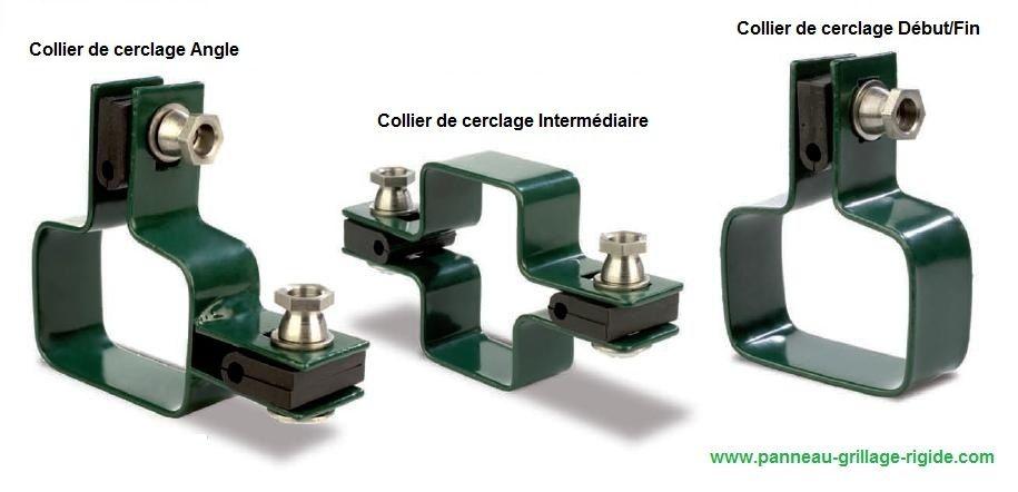Differents Colliers De Cerclage Pour Grillages Rigides Grillage Rigide Panneau Grillage Panneau