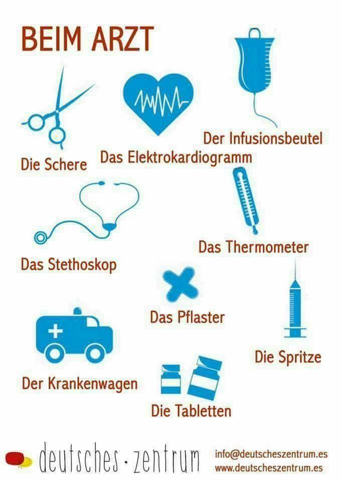 Deutsch - Duits - Wortschatz - Wörter - beim Arzt - bij de ...