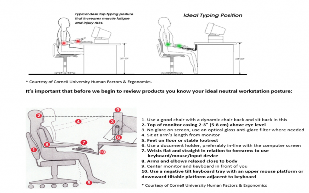 Sit Stand Desk Guidelines Sit Stand Desk Adjustable Height Desk Standing Desk