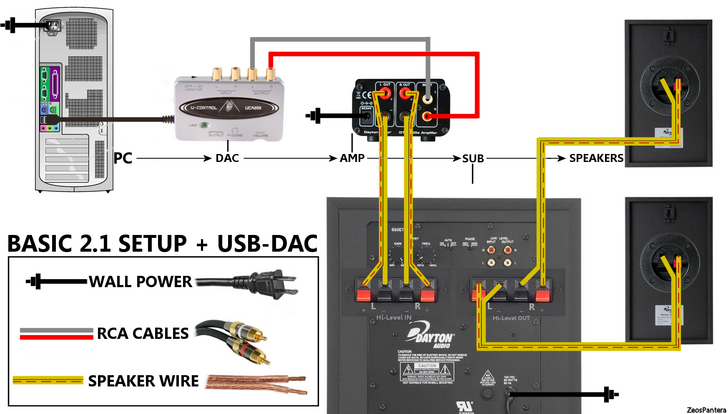 Audiophile 2 1 Setup Diagram Subwoofer Wiring Powered Subwoofer Power