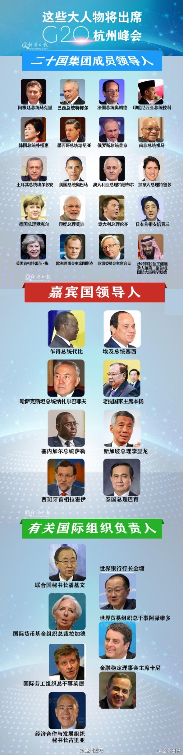 Weibo_Weibo 's Divonsir-Borges por Divonsir Borges TEMOS INTELIGÊNCIA VIVA SUFICIENTE PARA MUDAR O MUNDO. ACREDITAR E ATUAR ESSE É O CAMINHO.!.