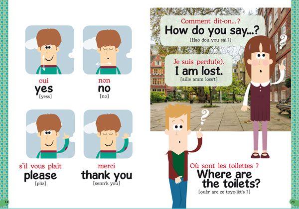 Base Anglais Oui Non S Il Te Plait Merci Comment Dit On Je Suis Perdu Ou Sont Les Toilettes Anglais S Amuser Enfant