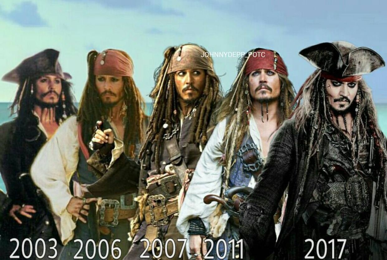 Evaluation Of Captain Jack Sparrow Years. Pirates Caribbean