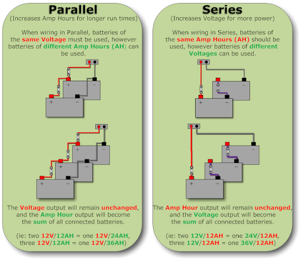 Connecting Batteries in Series and in Parallel Solar