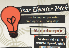 Impress Employers In  Seconds By Your Elevator Pitch