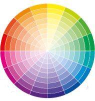 Weibulls färgcirkel