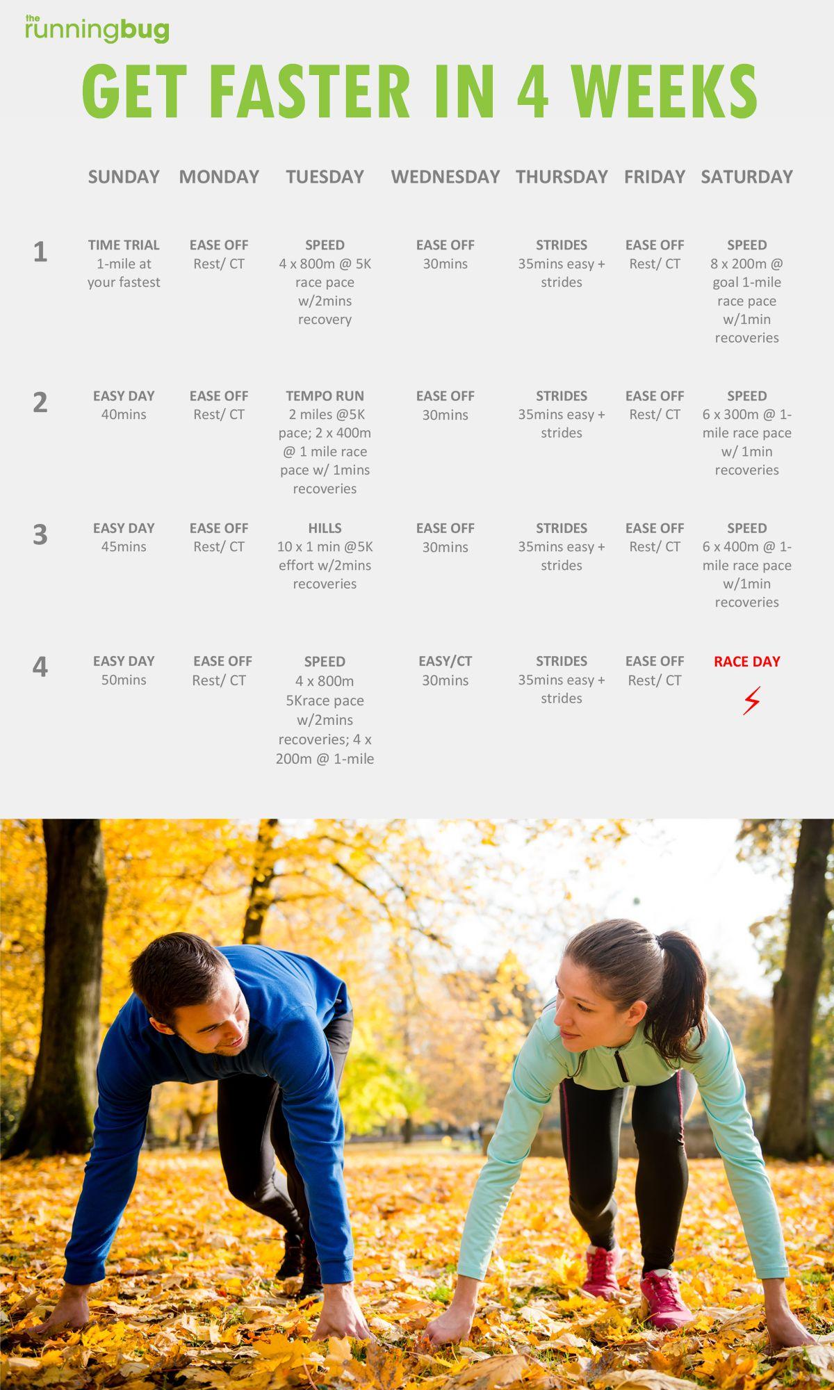 4 Week Get Fast Challenge Running Training Plan Challenges