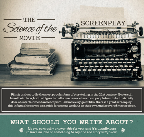 The Science of the Movie Screenplay (via Electric... | Politics & Prose