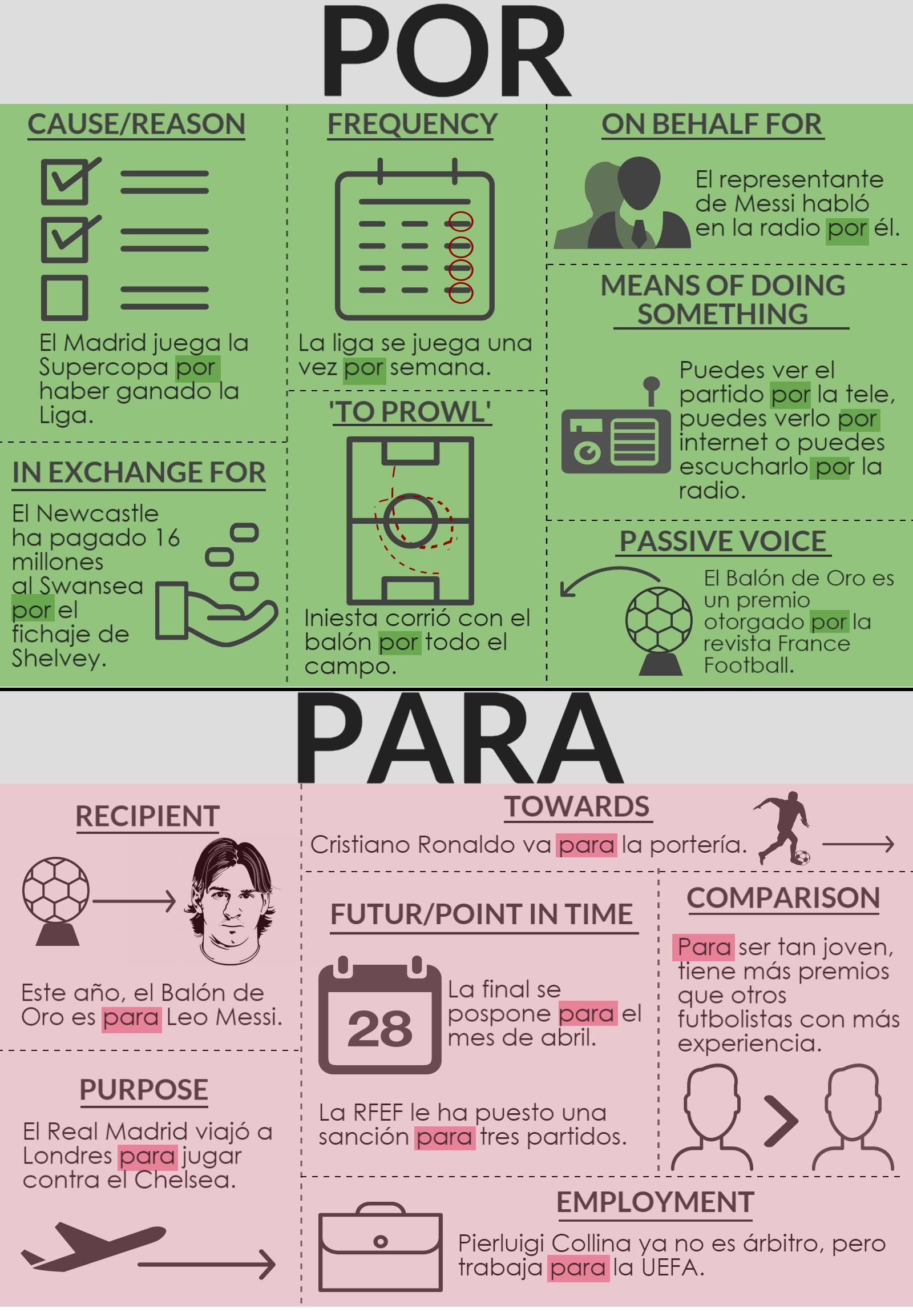 Good handout for teaching por and para - Spanish specific 9