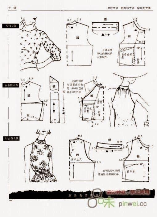 Arkadaşlar model uygulamalı bluz kalıbı örneklerini iyice inceleyin yararı olur:):)                                              ... #schnittmusterzumkleidernähen