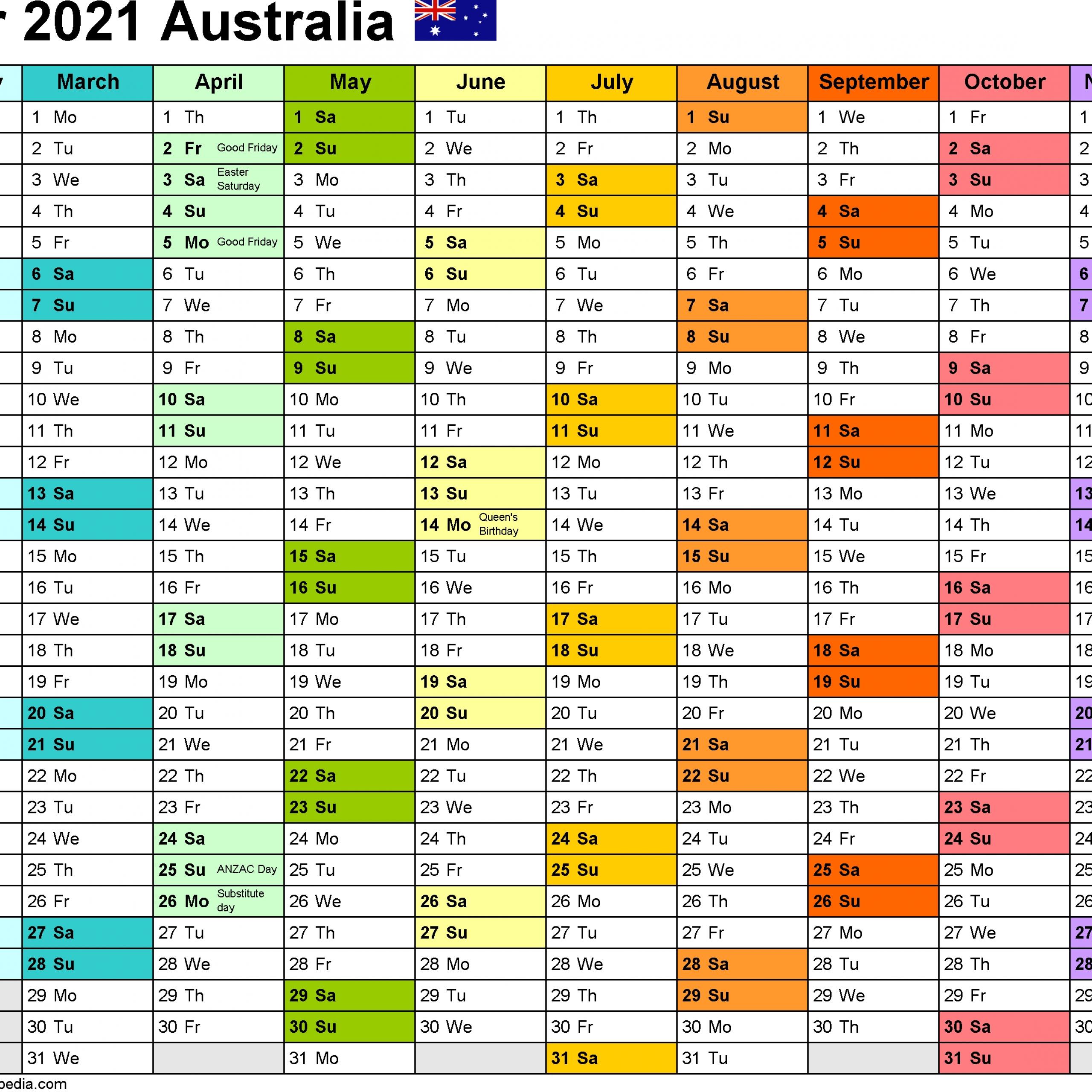 Wm 2021 Australien