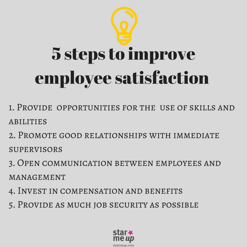 Job Satisfaction Definition And Survey Find The Complete